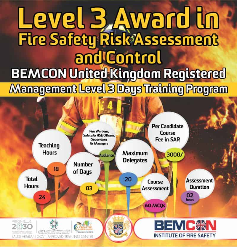 Fire Safety Level 3 Mail Campaign