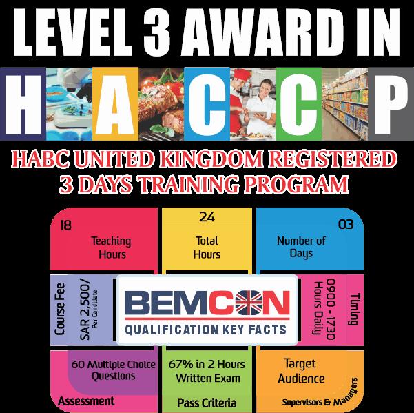 HACCP Level 3 2020 Header