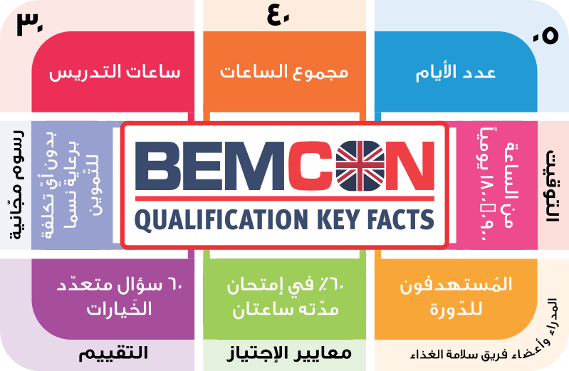 NESMA Food Safety L4 Qualification Facts Arabic