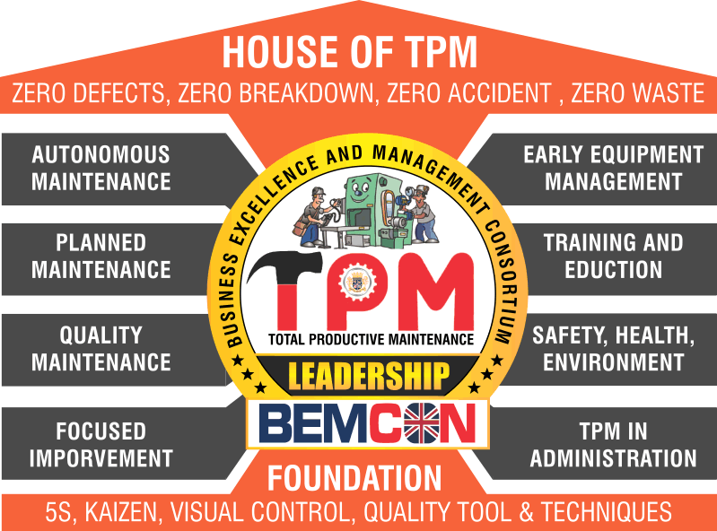 House of TPM