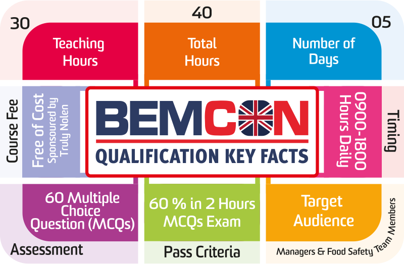 Truly Nolen Food Safety L4 Qualification Key Facts